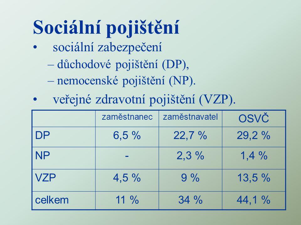 Sociální pojištění sociální zabezpečení