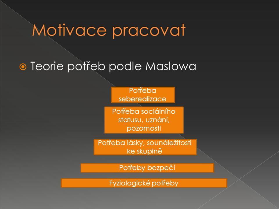 Motivace pracovat Teorie potřeb podle Maslowa Potřeba seberealizace