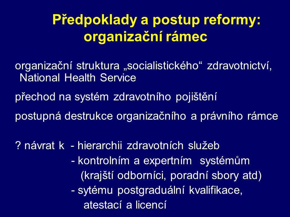 Předpoklady a postup reformy: organizační rámec
