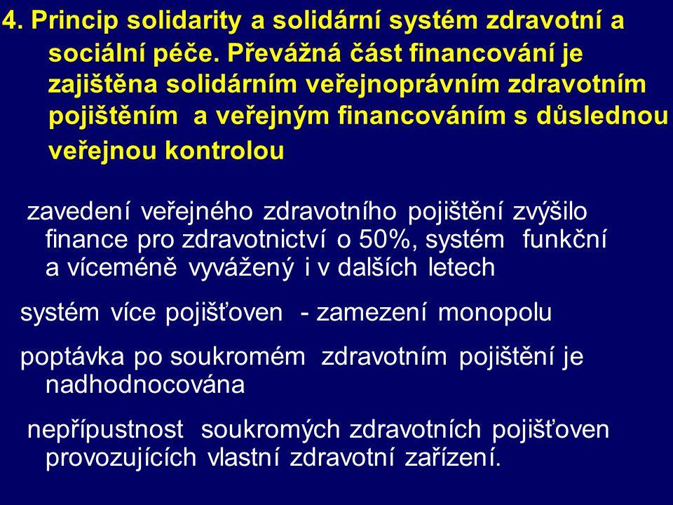 4. Princip solidarity a solidární systém zdravotní a sociální péče