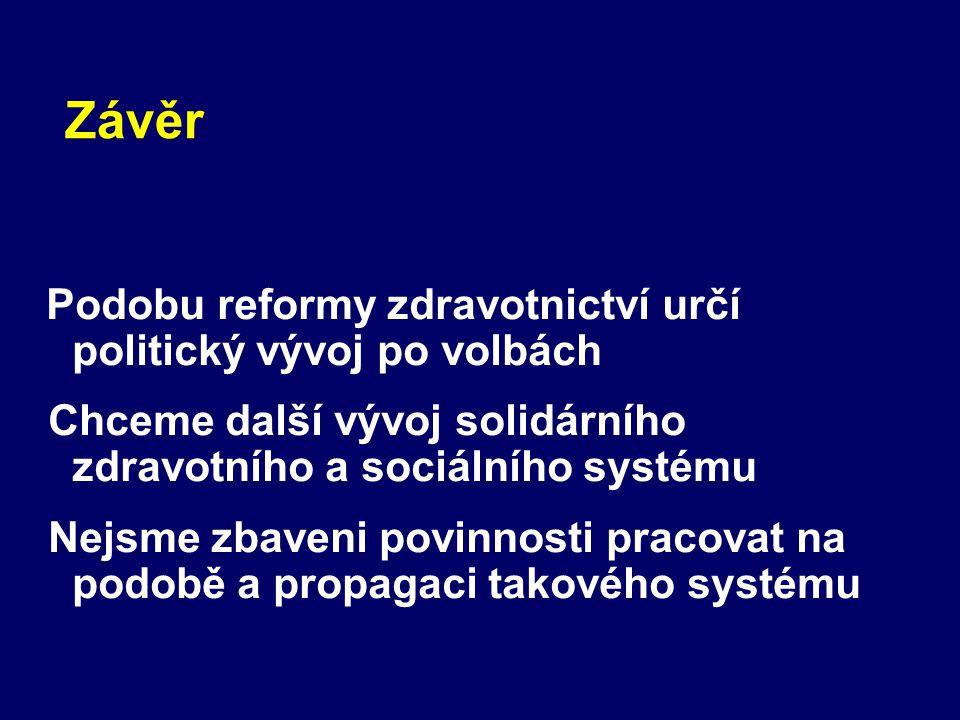 Závěr Chceme další vývoj solidárního zdravotního a sociálního systému