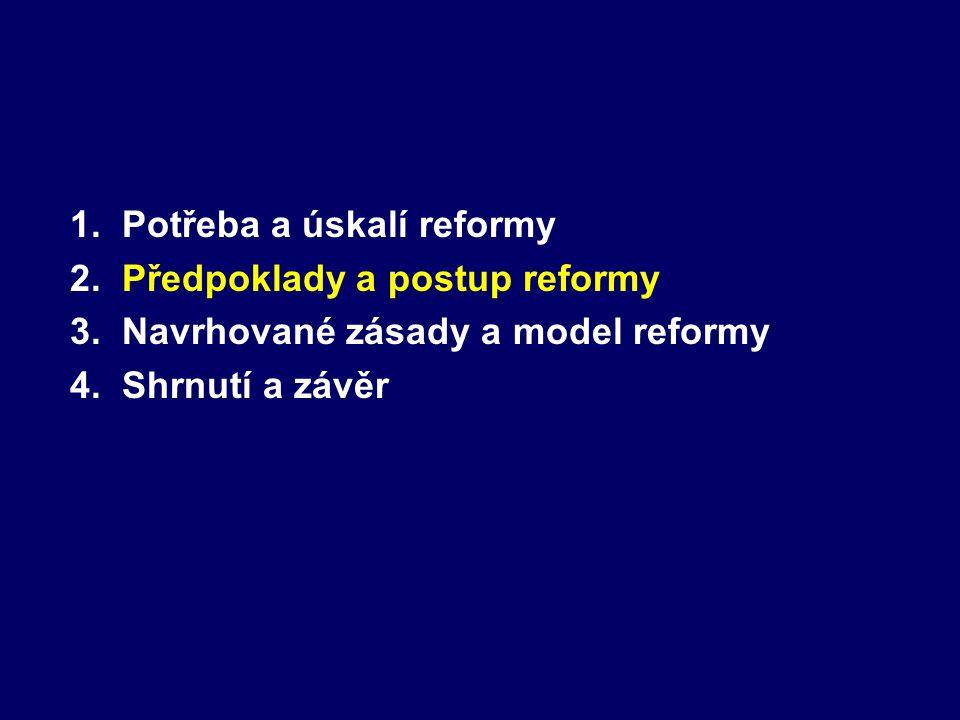 1. Potřeba a úskalí reformy 2. Předpoklady a postup reformy 3