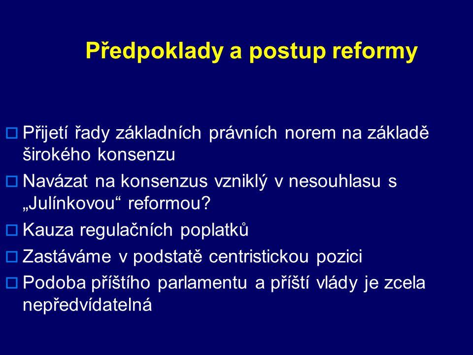 Předpoklady a postup reformy