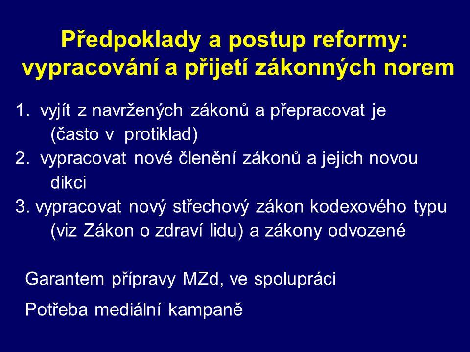 Předpoklady a postup reformy: vypracování a přijetí zákonných norem