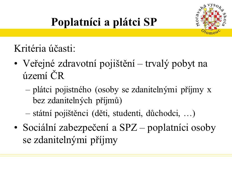 Poplatníci a plátci SP Kritéria účasti: