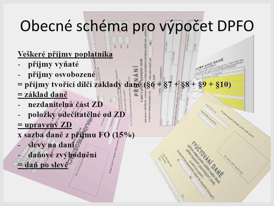 Obecné schéma pro výpočet DPFO
