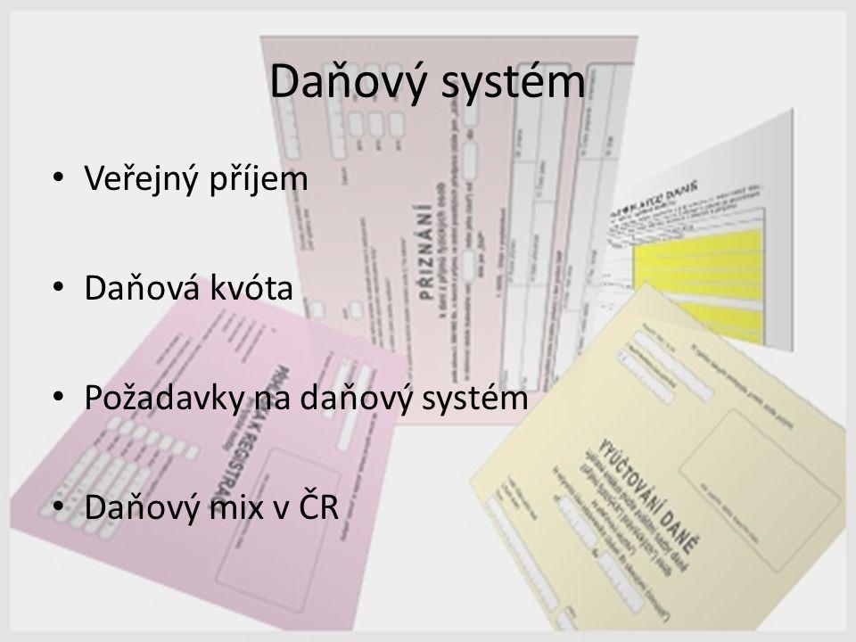 Daňový systém Veřejný příjem Daňová kvóta Požadavky na daňový systém