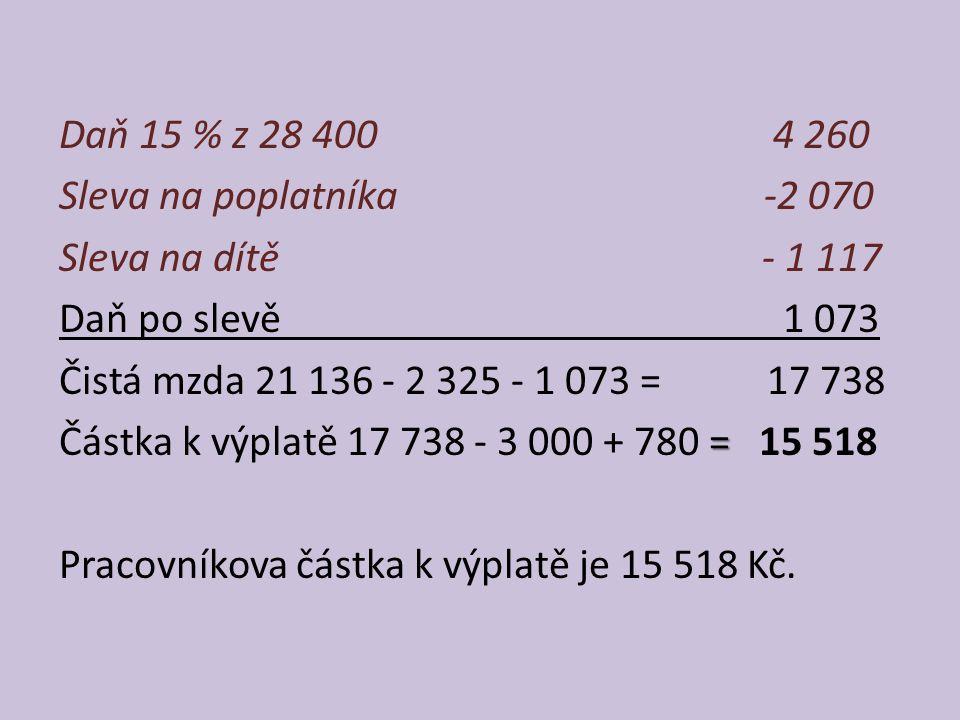 Daň 15 % z 28 400 4 260 Sleva na poplatníka -2 070 Sleva na dítě - 1 117 Daň po slevě 1 073 Čistá mzda 21 136 - 2 325 - 1 073 = 17 738 Částka k výplatě 17 738 - 3 000 + 780 = 15 518 Pracovníkova částka k výplatě je 15 518 Kč.