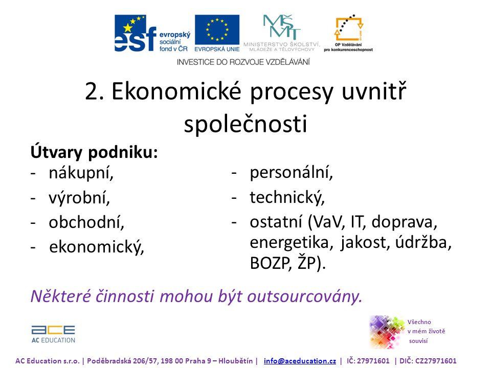 2. Ekonomické procesy uvnitř společnosti