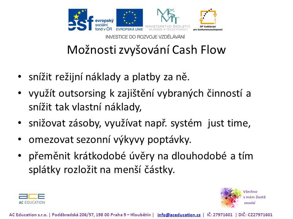 Možnosti zvyšování Cash Flow