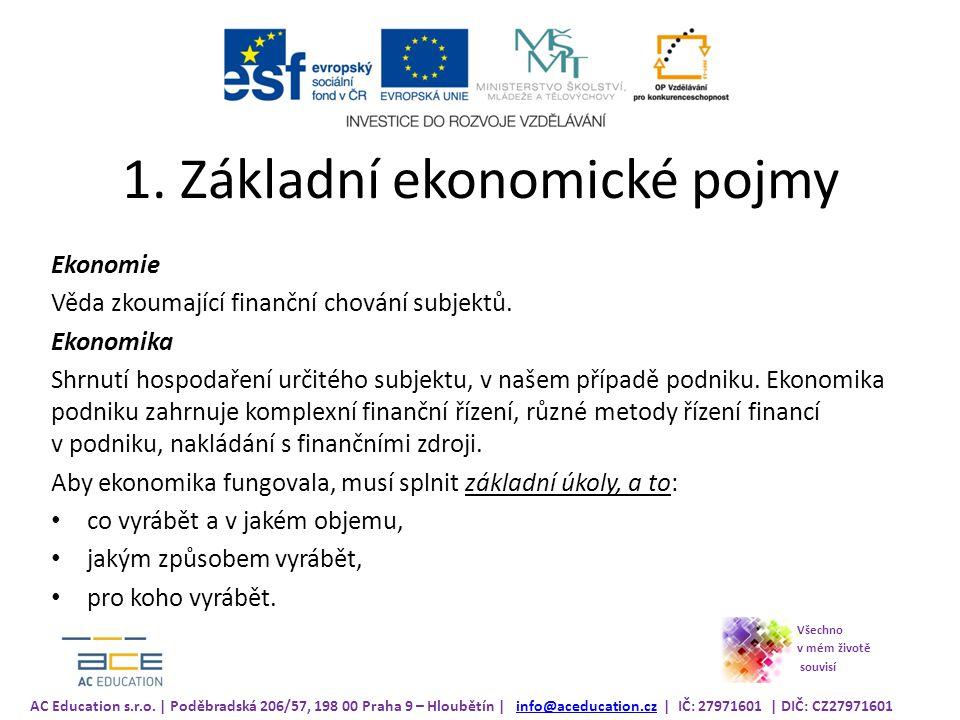 1. Základní ekonomické pojmy