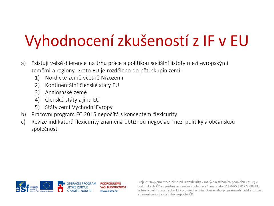 Vyhodnocení zkušeností z IF v EU