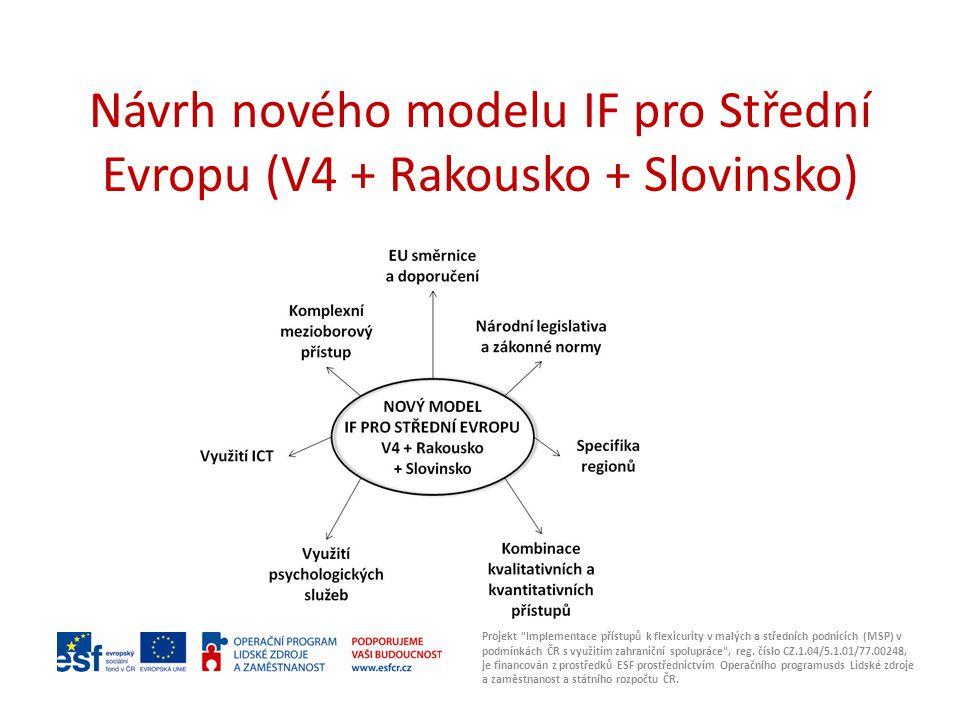 Návrh nového modelu IF pro Střední Evropu (V4 + Rakousko + Slovinsko)