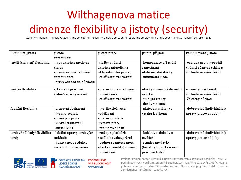 Wilthagenova matice dimenze flexibility a jistoty (security) Zdroj: Wilthagen, T., Trost, F. (2004). The concept of flexicurity: a new approach to regulating employment and labour markets, Transfer, 10, 166 – 186.