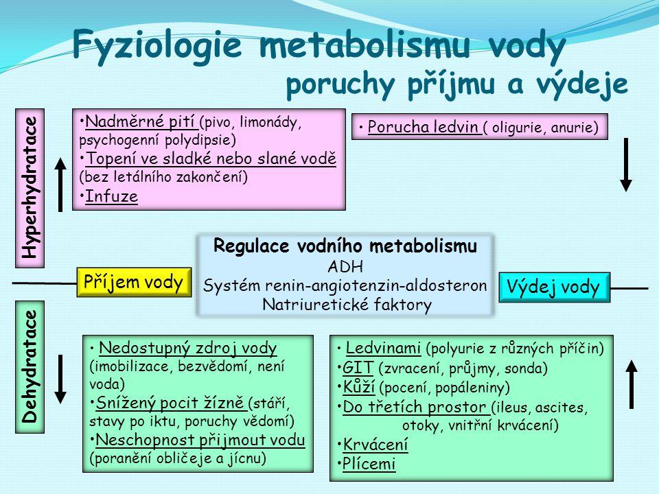 Fyziologie metabolismu vody poruchy příjmu a výdeje