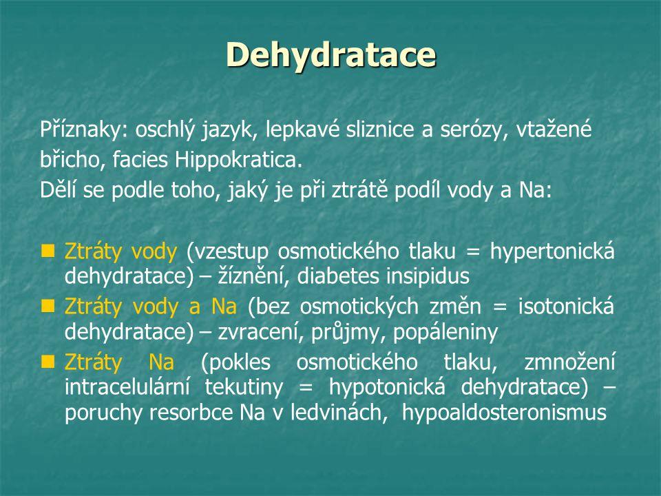 Dehydratace Příznaky: oschlý jazyk, lepkavé sliznice a serózy, vtažené