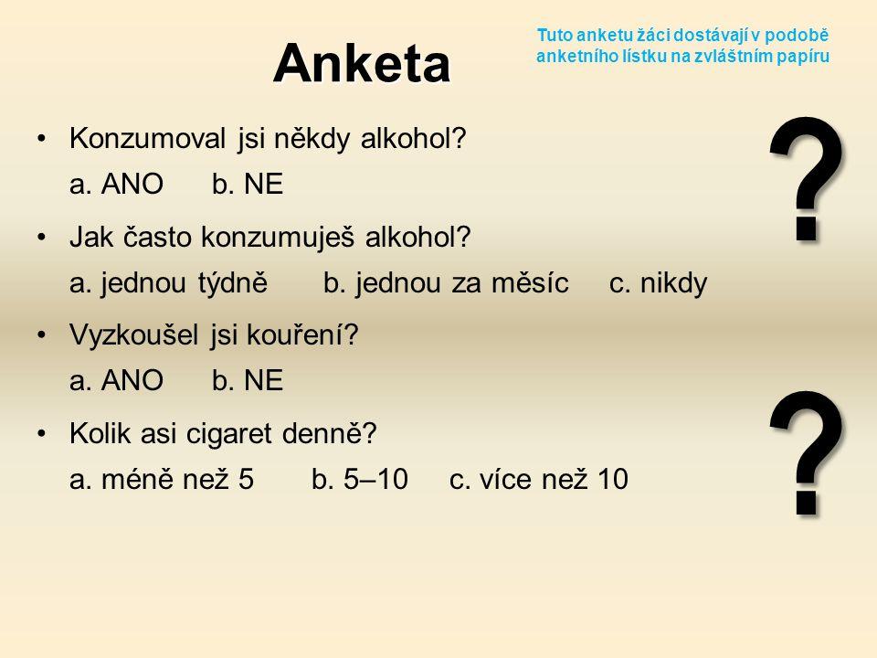 Anketa Konzumoval jsi někdy alkohol a. ANO b. NE