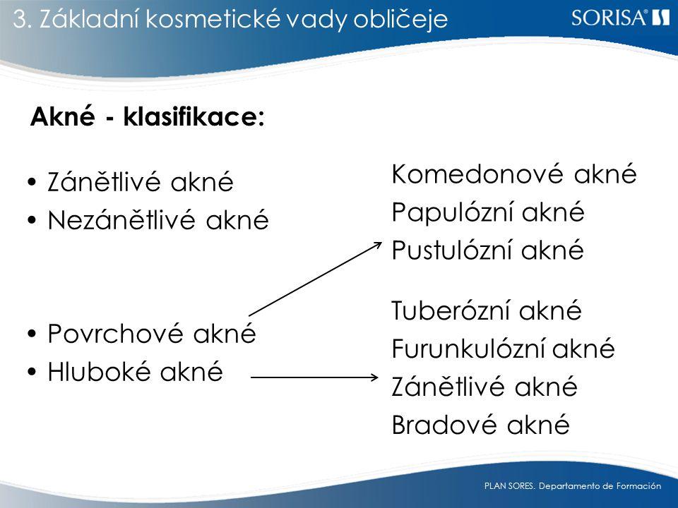 Akné - klasifikace: Komedonové akné Zánětlivé akné Papulózní akné