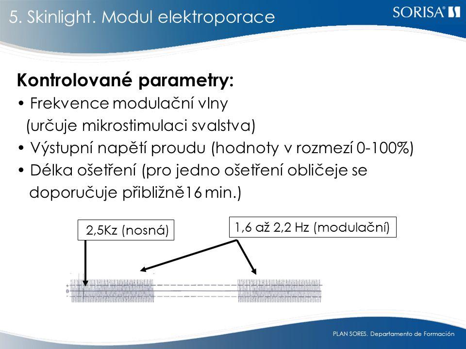 Kontrolované parametry: