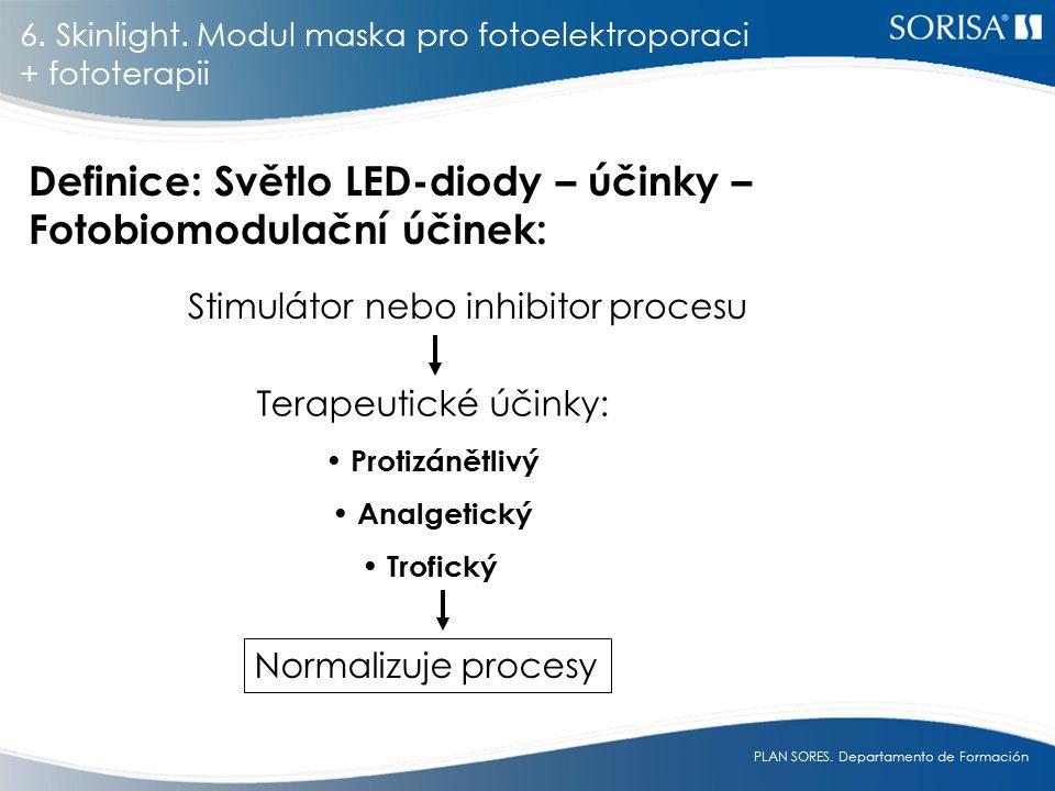 Definice: Světlo LED-diody – účinky – Fotobiomodulační účinek: