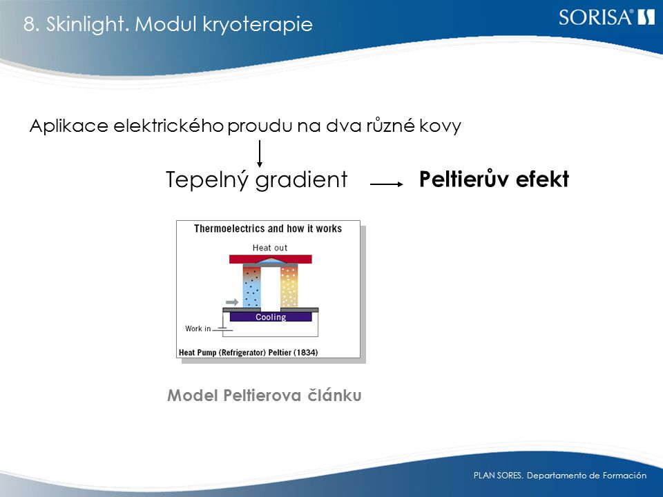 Tepelný gradient Peltierův efekt 8. Skinlight. Modul kryoterapie