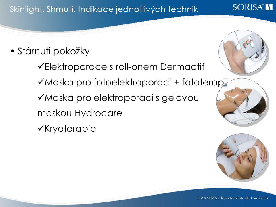 Elektroporace s roll-onem Dermactif