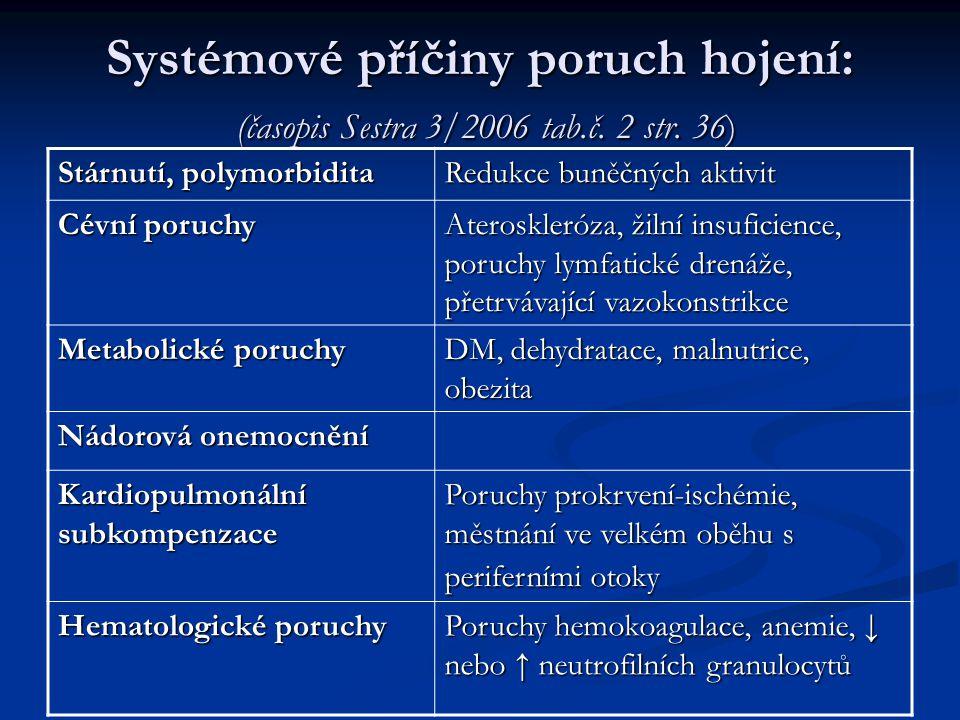 Systémové příčiny poruch hojení: (časopis Sestra 3/2006 tab. č. 2 str
