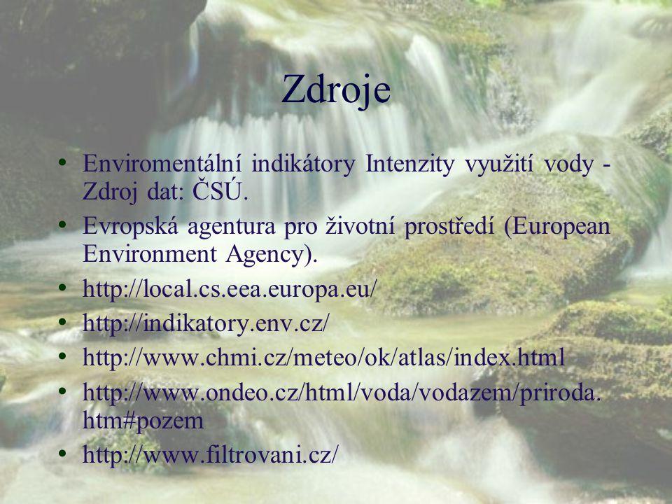Zdroje Enviromentální indikátory Intenzity využití vody - Zdroj dat: ČSÚ. Evropská agentura pro životní prostředí (European Environment Agency).