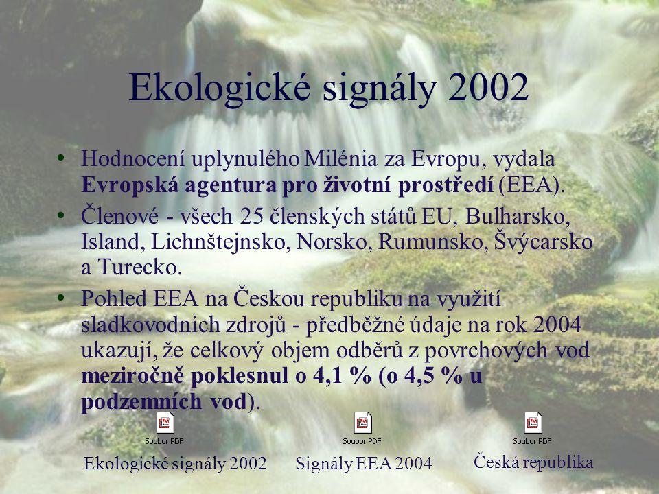 Ekologické signály 2002 Hodnocení uplynulého Milénia za Evropu, vydala Evropská agentura pro životní prostředí (EEA).