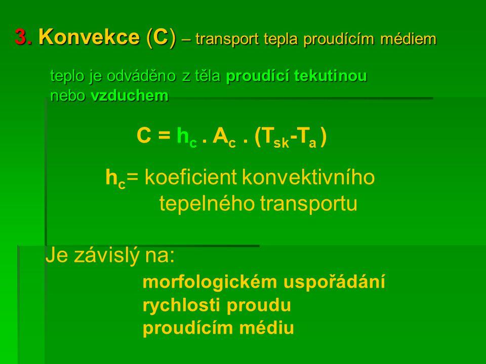 hc= koeficient konvektivního tepelného transportu