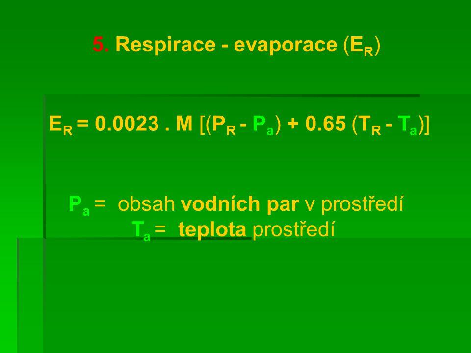 5. Respirace - evaporace (ER)
