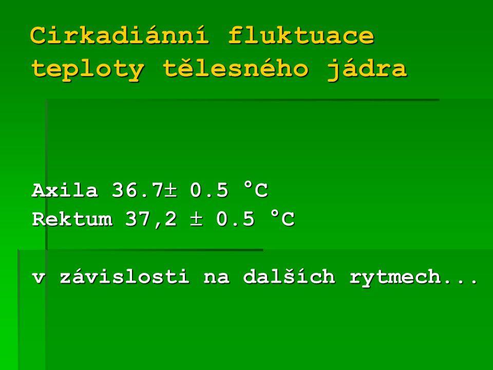 Cirkadiánní fluktuace teploty tělesného jádra