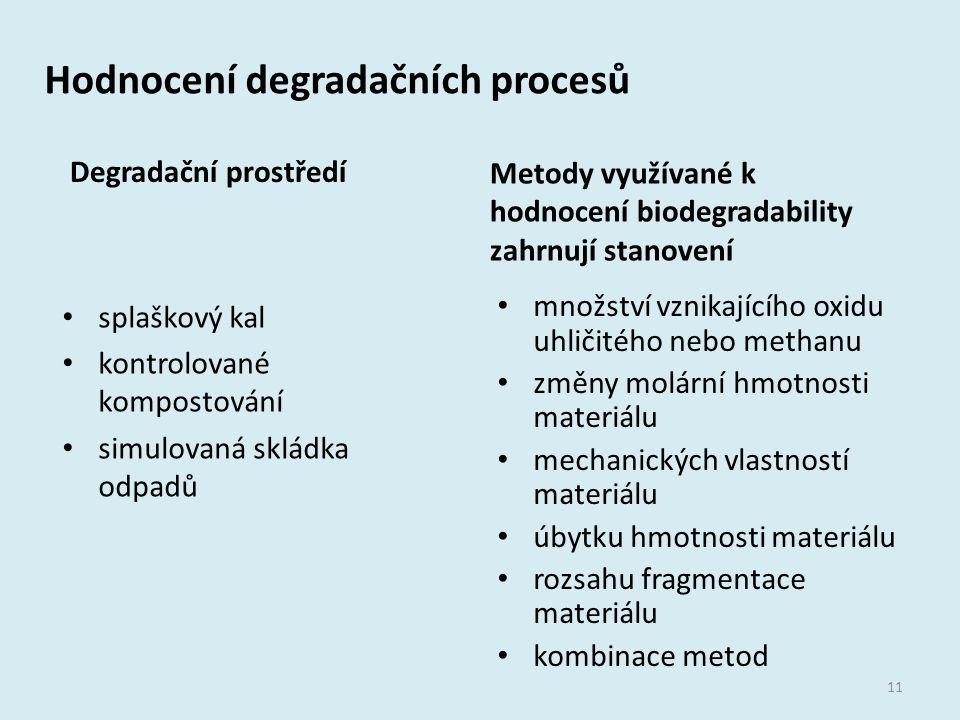 Hodnocení degradačních procesů