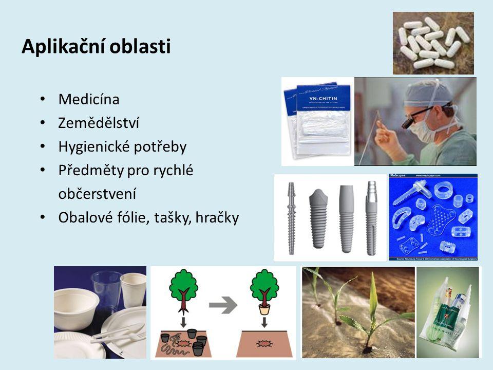 Aplikační oblasti Medicína Zemědělství Hygienické potřeby