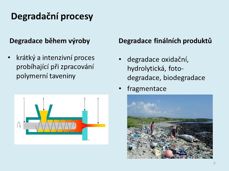 Degradační procesy Degradace během výroby Degradace finálních produktů
