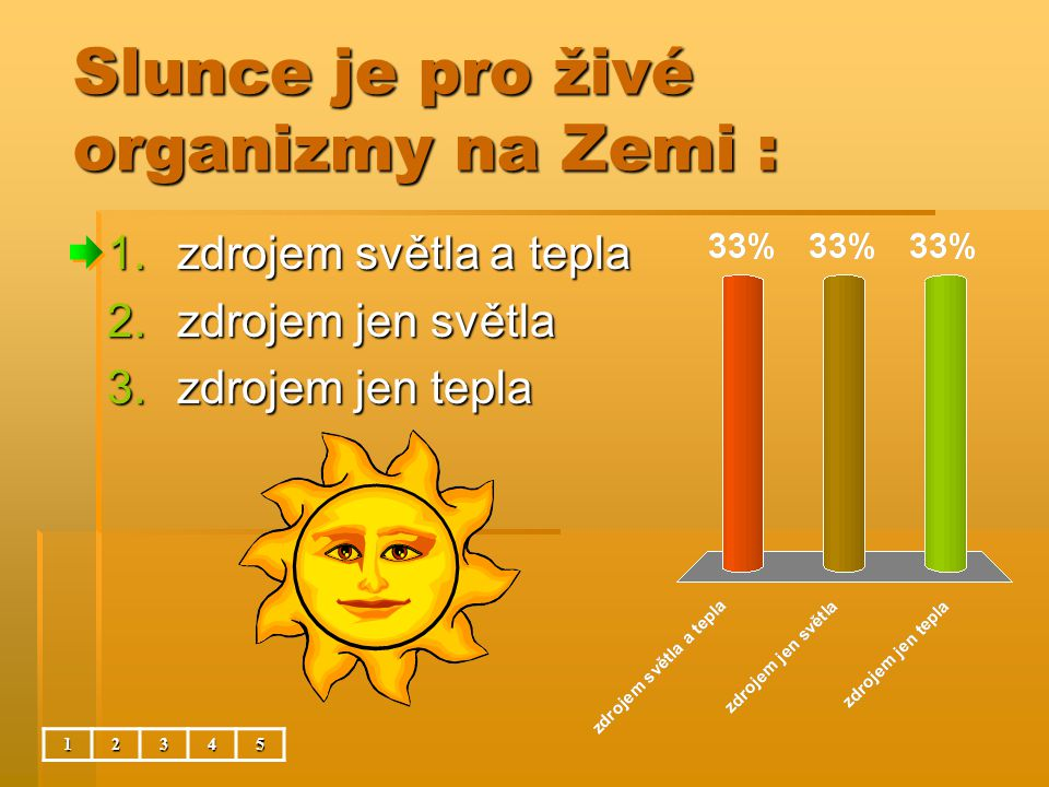 Slunce je pro živé organizmy na Zemi :