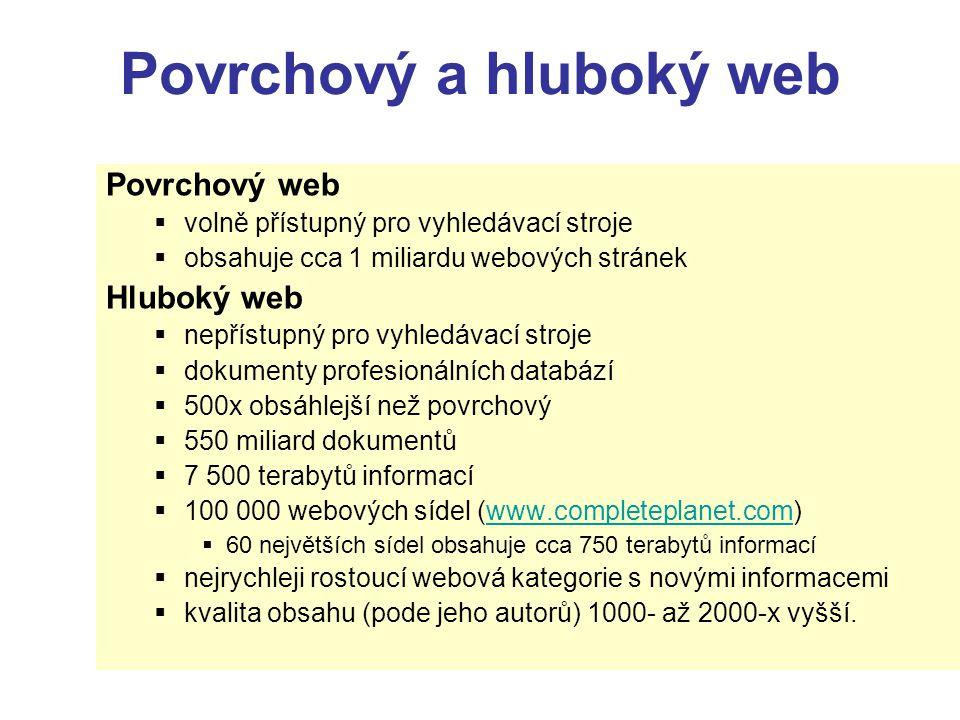 Povrchový a hluboký web