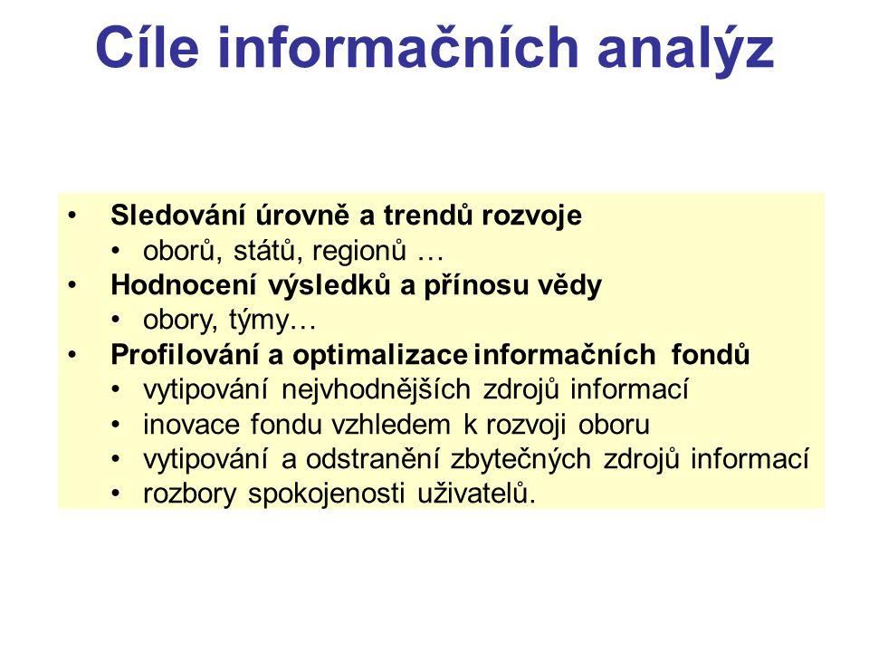 Cíle informačních analýz