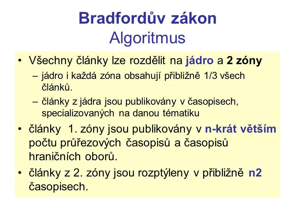 Bradfordův zákon Algoritmus