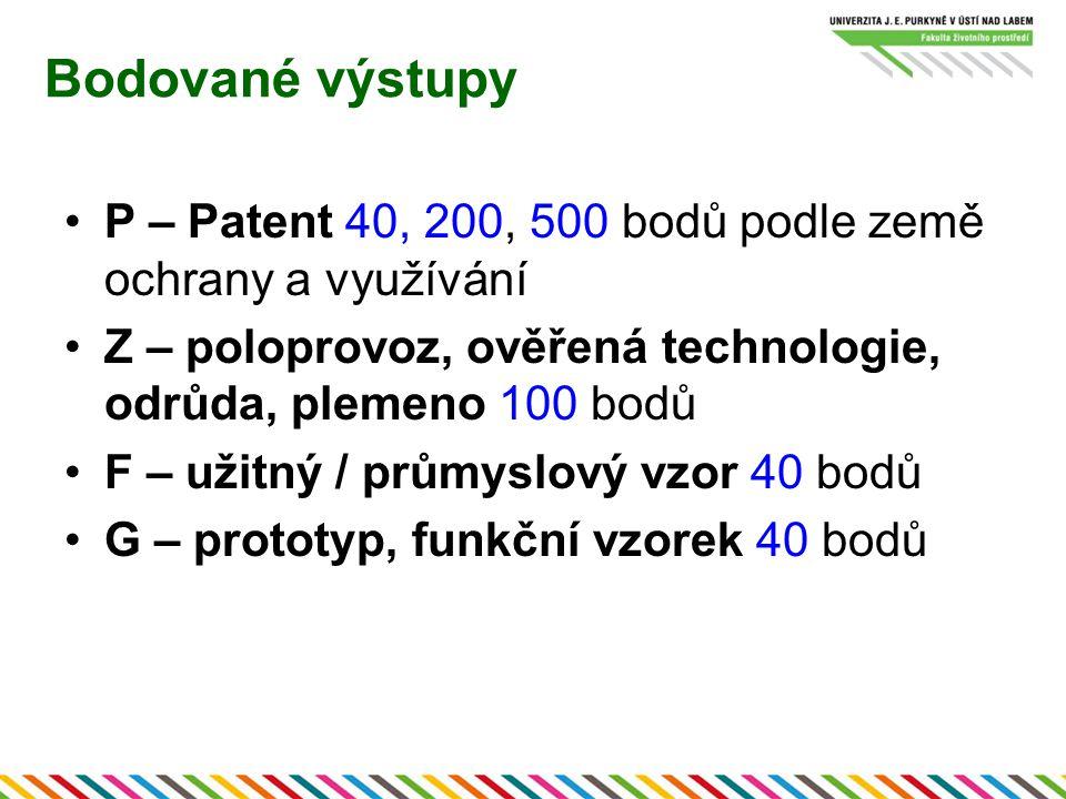 Bodované výstupy P – Patent 40, 200, 500 bodů podle země ochrany a využívání. Z – poloprovoz, ověřená technologie, odrůda, plemeno 100 bodů.