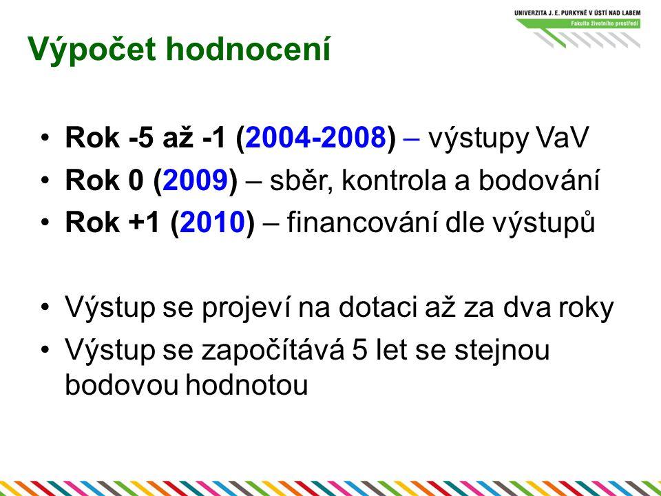 Výpočet hodnocení Rok -5 až -1 (2004-2008) – výstupy VaV