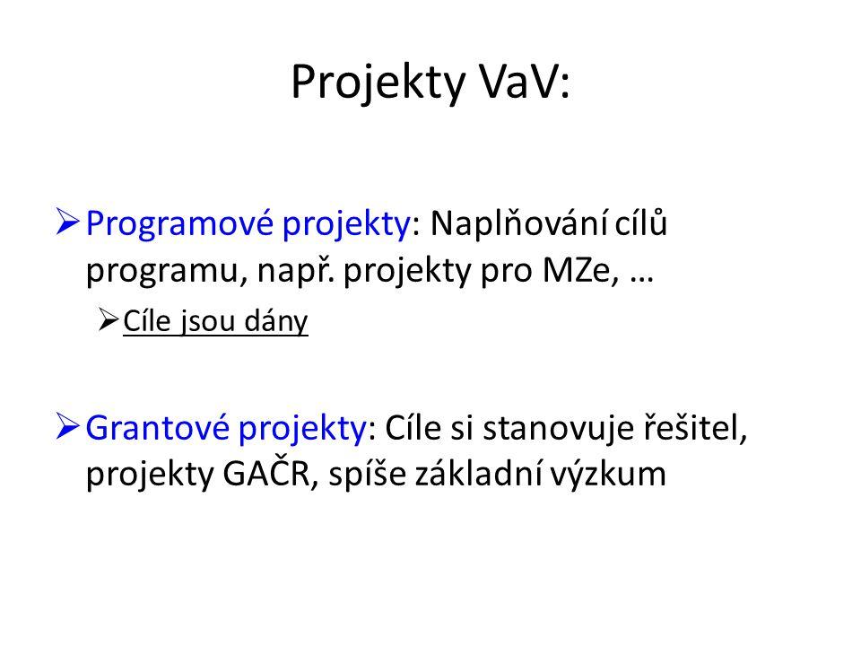 Projekty VaV: Programové projekty: Naplňování cílů programu, např. projekty pro MZe, … Cíle jsou dány.