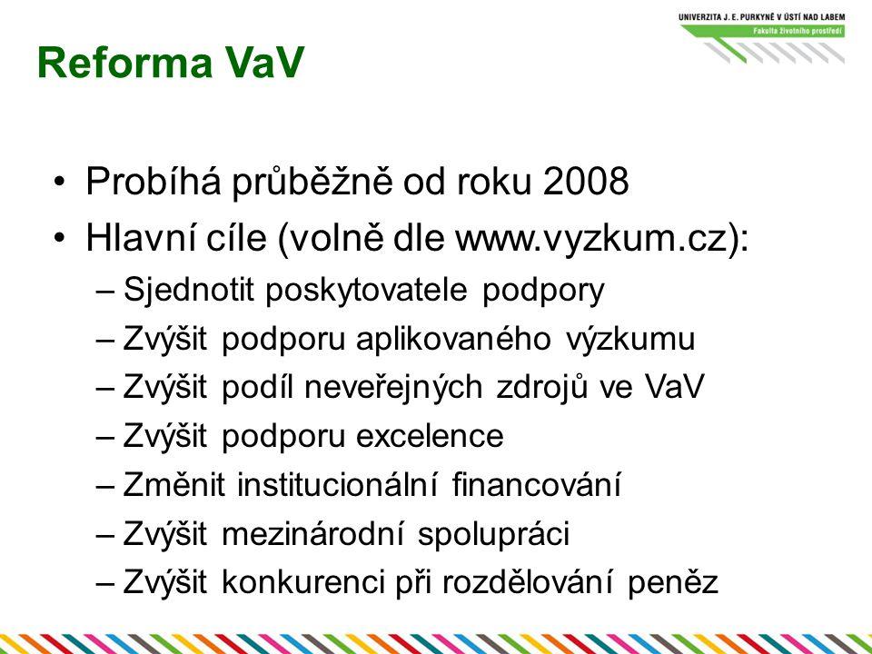 Reforma VaV Probíhá průběžně od roku 2008