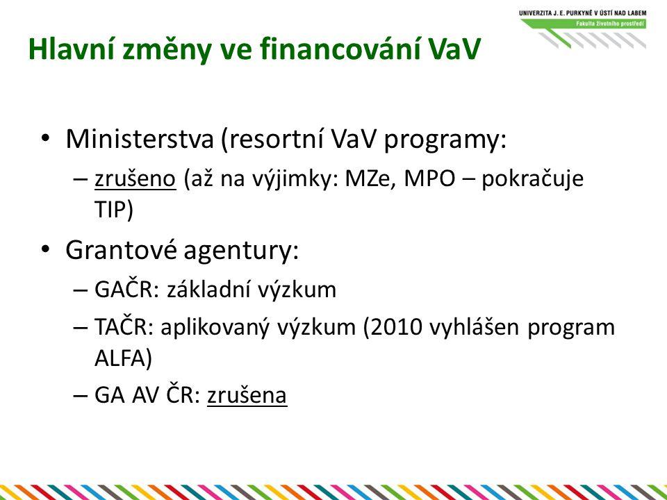 Hlavní změny ve financování VaV