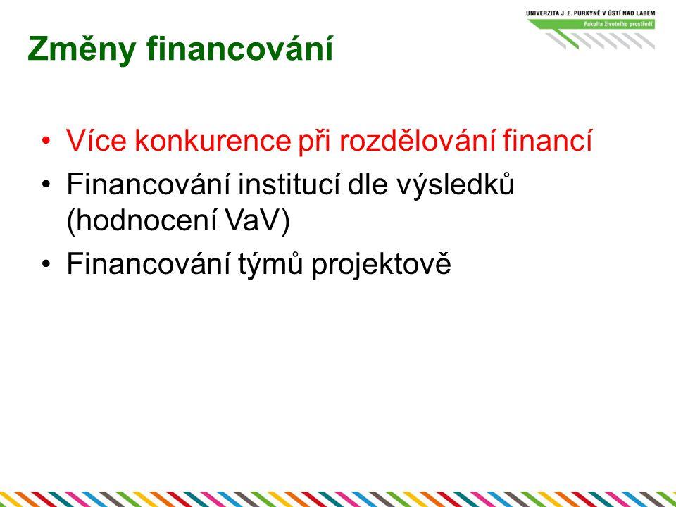 Změny financování Více konkurence při rozdělování financí