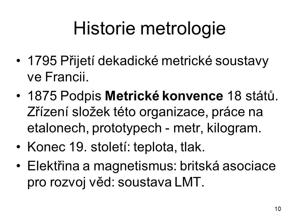 Historie metrologie 1795 Přijetí dekadické metrické soustavy ve Francii.