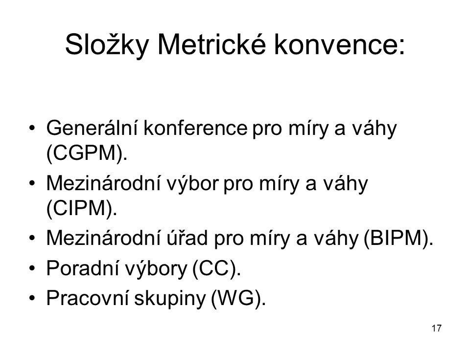 Složky Metrické konvence: