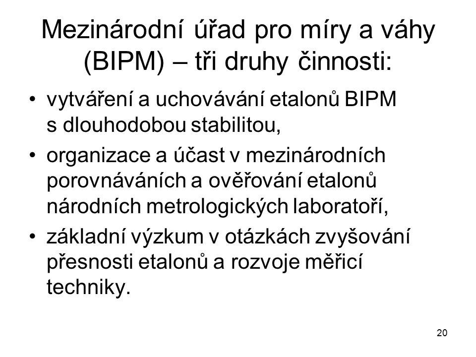 Mezinárodní úřad pro míry a váhy (BIPM) – tři druhy činnosti: