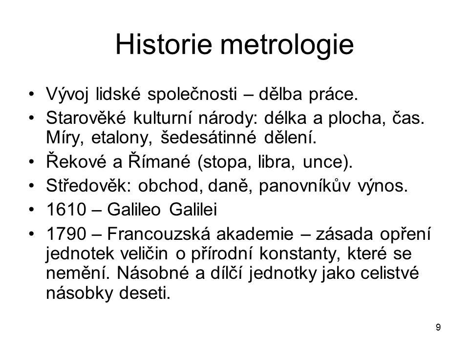 Historie metrologie Vývoj lidské společnosti – dělba práce.