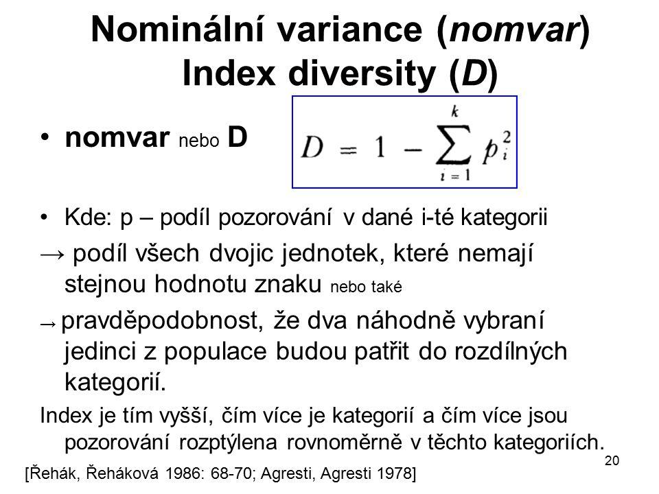 Nominální variance (nomvar) Index diversity (D)